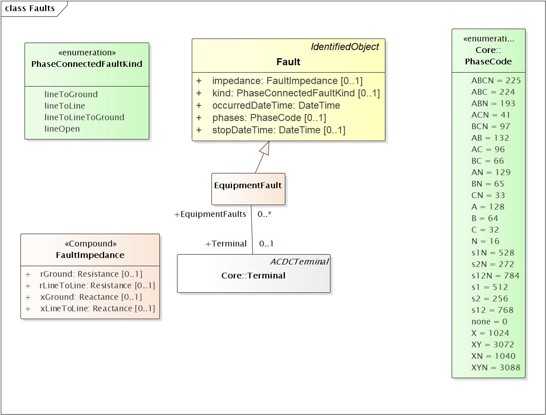 GridAPPS-D Development Resources — GridAPPS-D 1 0 documentation
