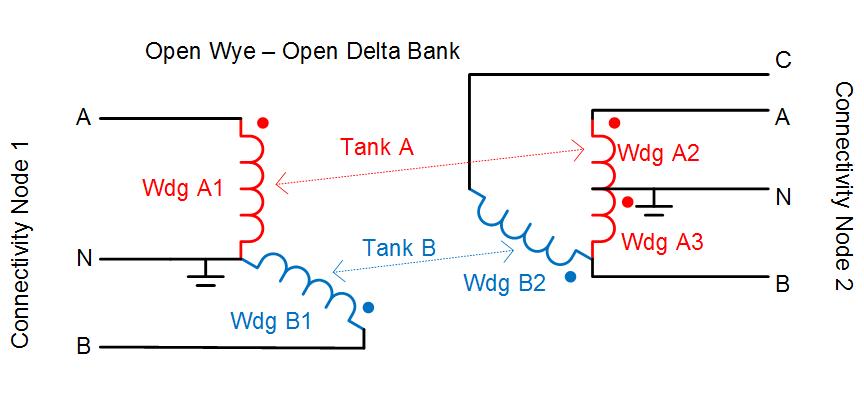 gridapps d development resources gridapps d 1 0 documentation rh gridappsd readthedocs io Hi-Leg Transformer Wiring Diagram Open Leg Delta